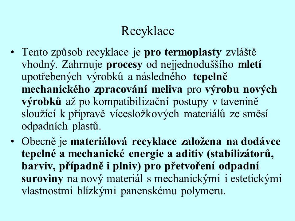 Recyklace Tento způsob recyklace je pro termoplasty zvláště vhodný. Zahrnuje procesy od nejjednoduššího mletí upotřebených výrobků a následného tepeln