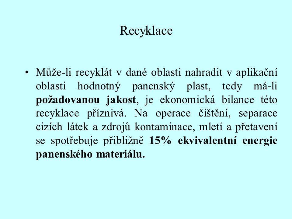 Recyklace Může-li recyklát v dané oblasti nahradit v aplikační oblasti hodnotný panenský plast, tedy má-li požadovanou jakost, je ekonomická bilance t