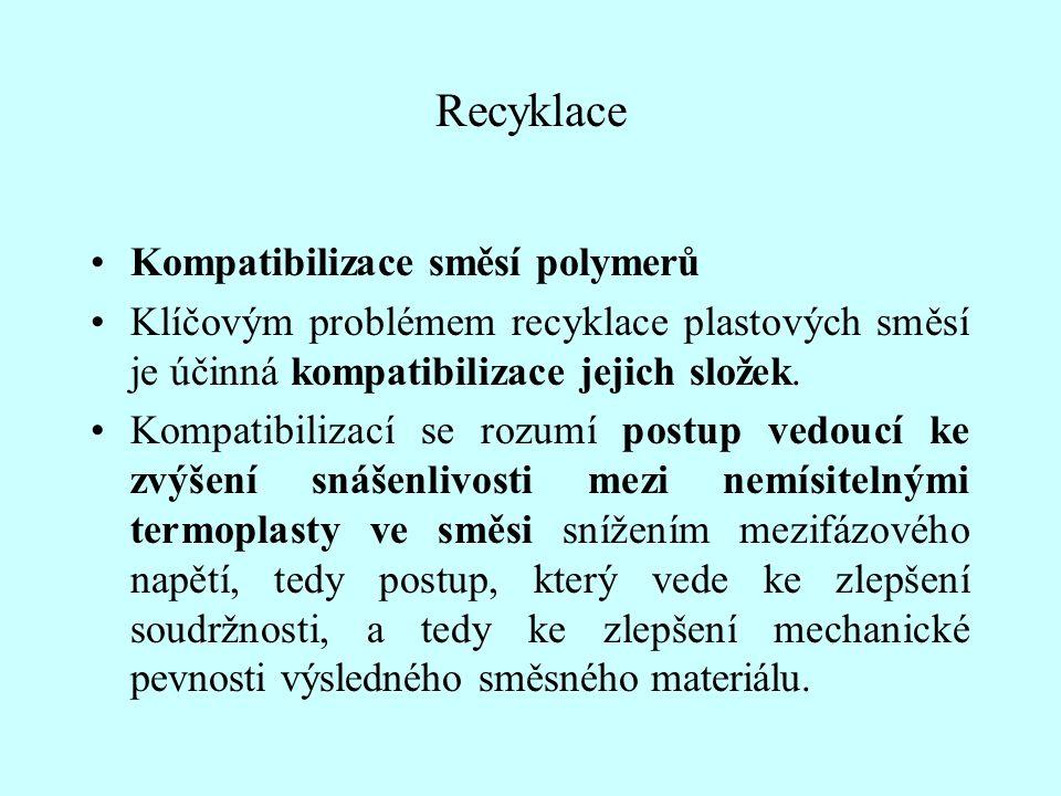 Recyklace Kompatibilizace směsí polymerů Klíčovým problémem recyklace plastových směsí je účinná kompatibilizace jejich složek. Kompatibilizací se roz