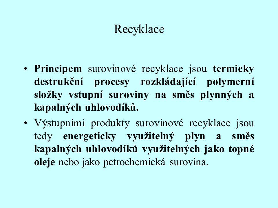 Recyklace Principem surovinové recyklace jsou termicky destrukční procesy rozkládající polymerní složky vstupní suroviny na směs plynných a kapalných