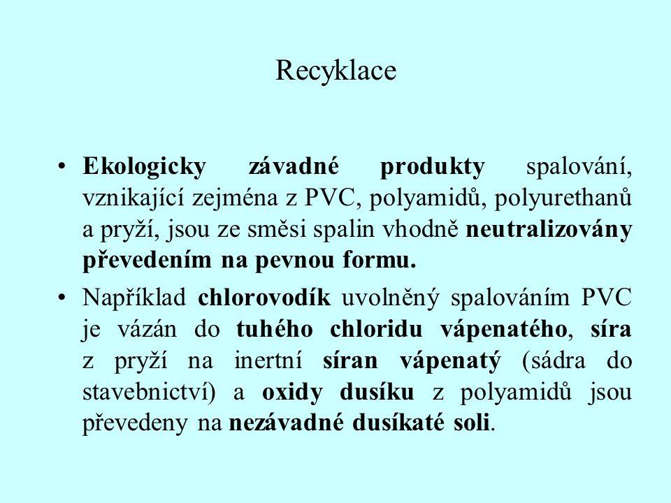 Recyklace Ekologicky závadné produkty spalování, vznikající zejména z PVC, polyamidů, polyurethanů a pryží, jsou ze směsi spalin vhodně neutralizovány