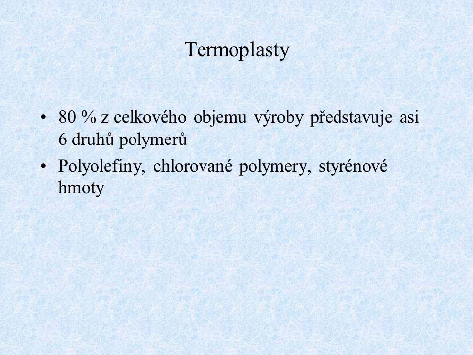 Termoplasty 80 % z celkového objemu výroby představuje asi 6 druhů polymerů Polyolefiny, chlorované polymery, styrénové hmoty