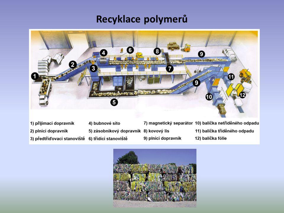 Přírodní rostlinná vlákna v polymerech