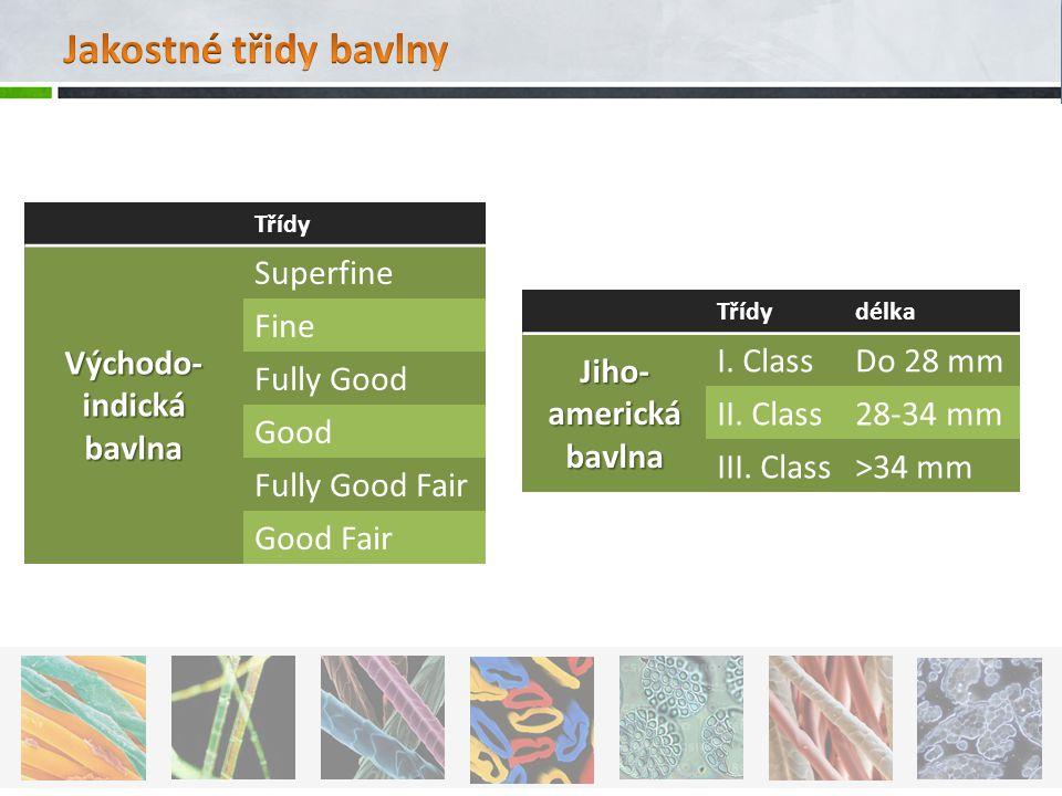 TřídyVýchodo- indická bavlna Superfine Fine Fully Good Good Fully Good Fair Good Fair TřídydélkaJiho- americká bavlna I.