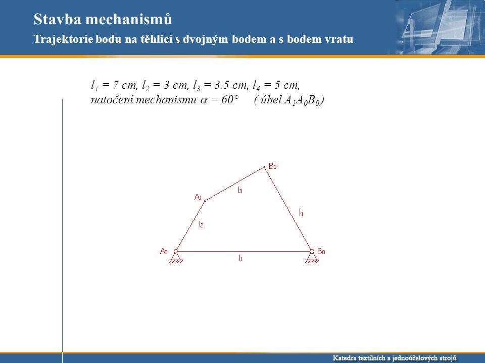 Trajektorie bodu na těhlici s dvojným bodem a s bodem vratu l 1 = 7 cm, l 2 = 3 cm, l 3 = 3.5 cm, l 4 = 5 cm, natočení mechanismu  = 60° ( úhel A 1 A 0 B 0 )