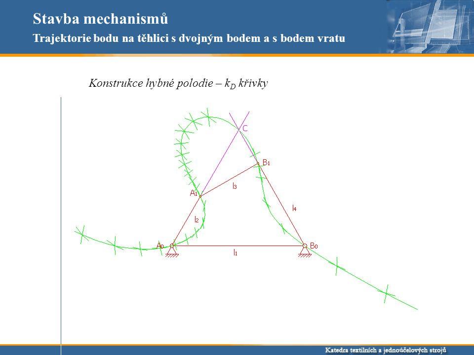 Stavba mechanismů Trajektorie bodu na těhlici s dvojným bodem a s bodem vratu Volba bodu D těhlice na k D křivce