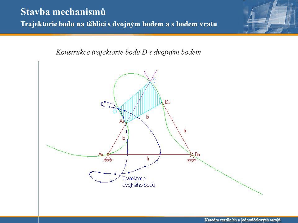 Stavba mechanismů Trajektorie bodu na těhlici s dvojným bodem a s bodem vratu Konstrukce trajektorie bodu C s bodem vratu