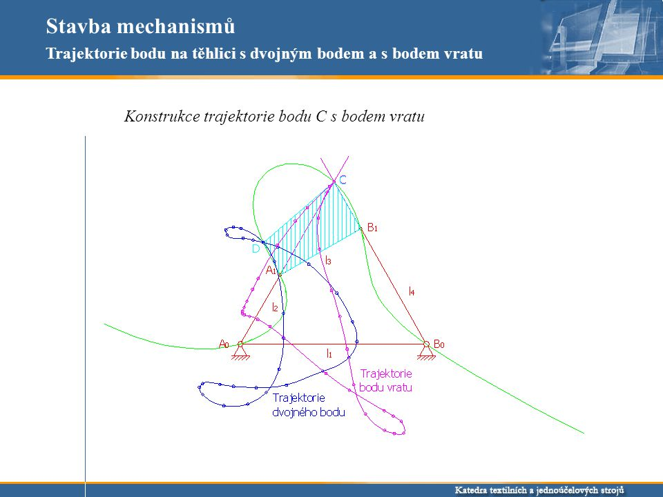 Stavba mechanismů Trajektorie bodu na těhlici s dvojným bodem a s bodem vratu Animace pohybu bodů C a D