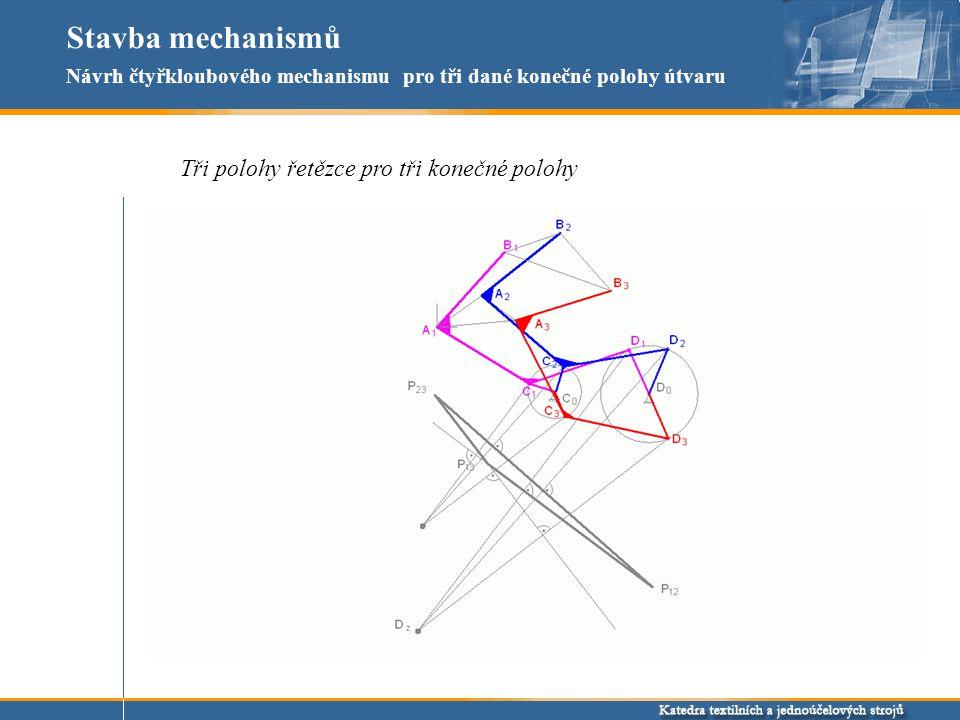 Stavba mechanismů Tři polohy řetězce pro tři konečné polohy Návrh čtyřkloubového mechanismu pro tři dané konečné polohy útvaru