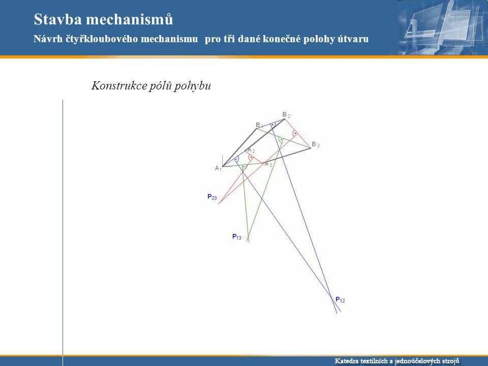 Stavba mechanismů Konstrukce pólů pohybu Návrh čtyřkloubového mechanismu pro tři dané konečné polohy útvaru