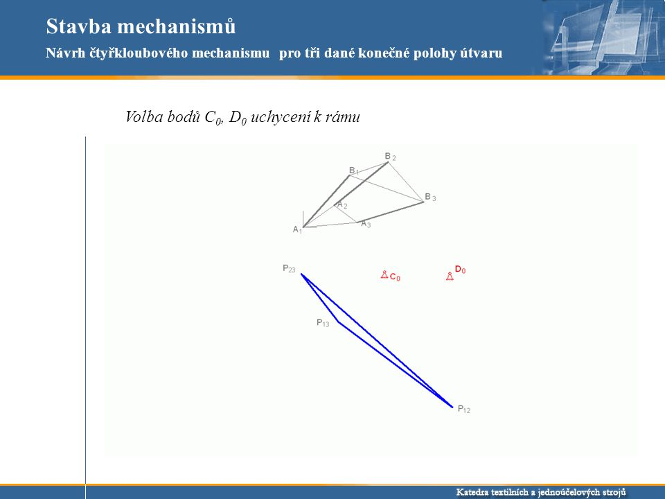 Stavba mechanismů Volba bodů C 0, D 0 uchycení k rámu Návrh čtyřkloubového mechanismu pro tři dané konečné polohy útvaru