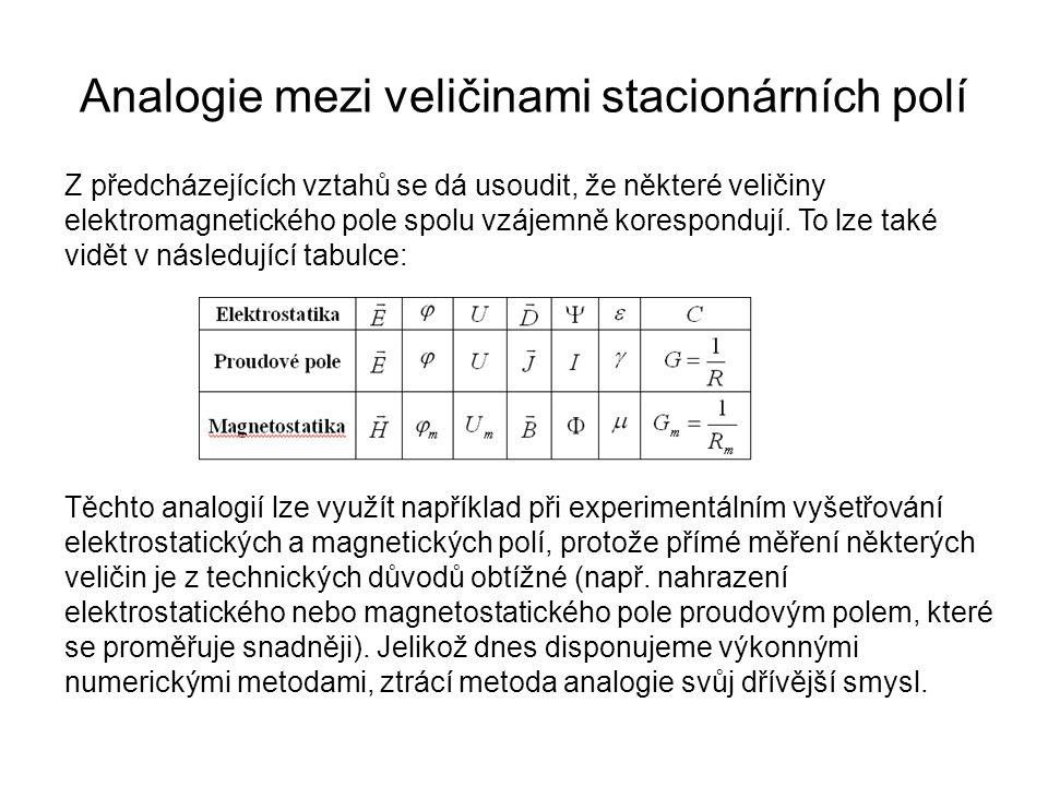 Analogie mezi veličinami stacionárních polí Z předcházejících vztahů se dá usoudit, že některé veličiny elektromagnetického pole spolu vzájemně koresp
