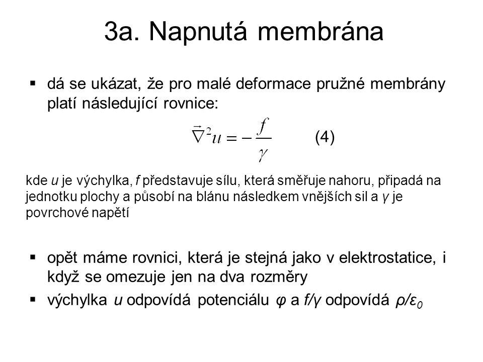 3a. Napnutá membrána  dá se ukázat, že pro malé deformace pružné membrány platí následující rovnice:  opět máme rovnici, která je stejná jako v elek