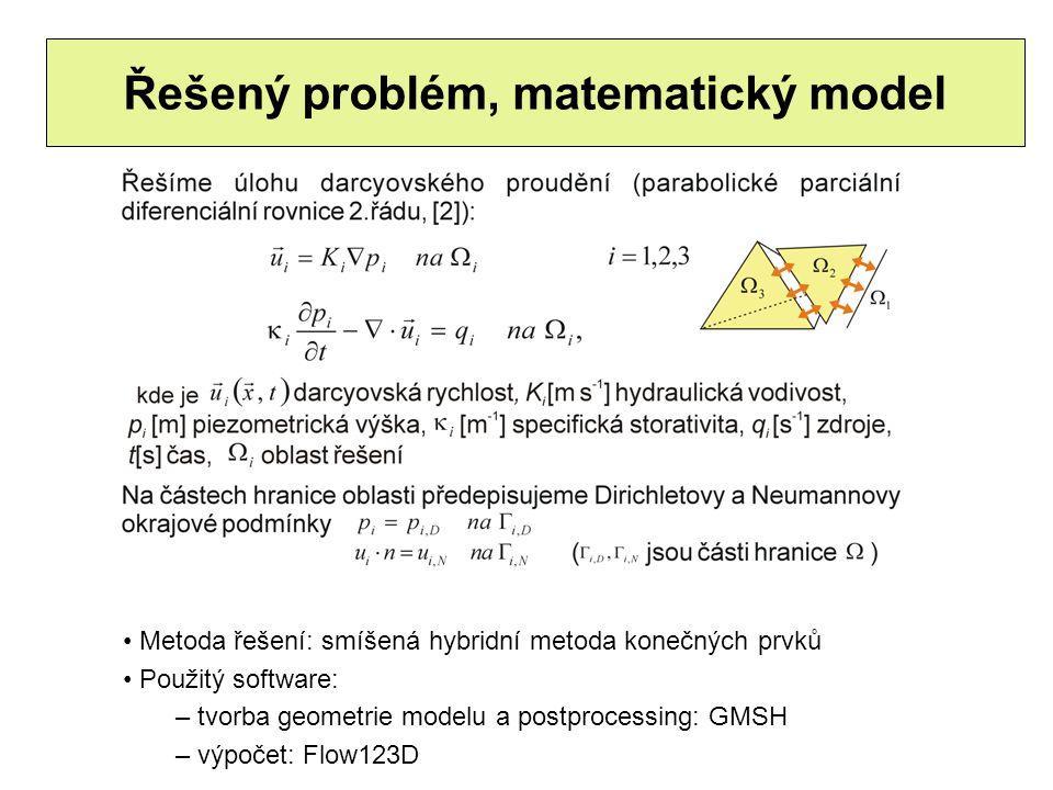 Řešený problém, matematický model Metoda řešení: smíšená hybridní metoda konečných prvků Použitý software: – tvorba geometrie modelu a postprocessing: GMSH – výpočet: Flow123D