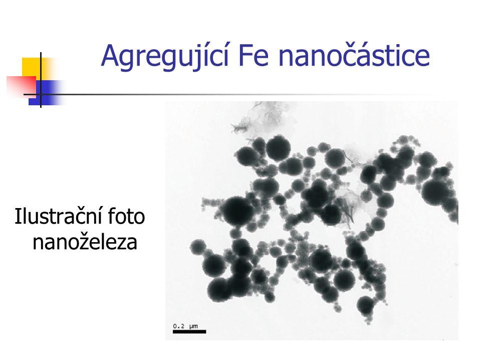 Agregující Fe nanočástice Ilustrační foto nanoželeza