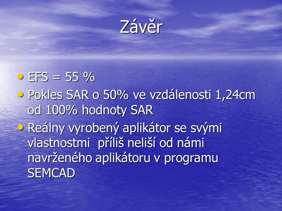Závěr EFS = 55 % EFS = 55 % Pokles SAR o 50% ve vzdálenosti 1,24cm od 100% hodnoty SAR Pokles SAR o 50% ve vzdálenosti 1,24cm od 100% hodnoty SAR Reál