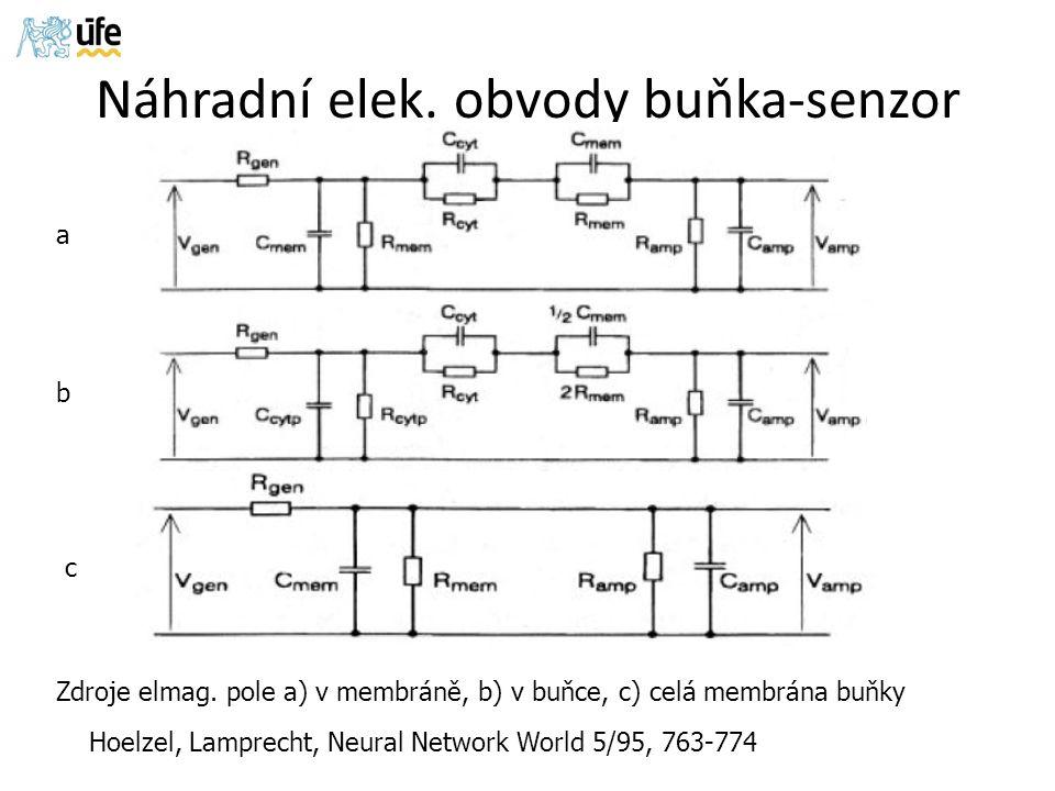Náhradní elek. obvody buňka-senzor a b c Zdroje elmag.