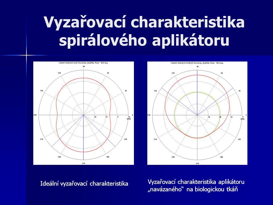"""Vyzařovací charakteristika spirálového aplikátoru Ideální vyzařovací charakteristika Vyzařovací charakteristika aplikátoru """"navázaného"""" na biologickou"""