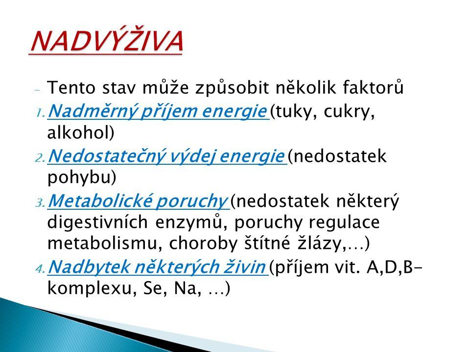 - Tento stav může způsobit několik faktorů 1. Nadměrný příjem energie (tuky, cukry, alkohol) 2. Nedostatečný výdej energie (nedostatek pohybu) 3. Meta