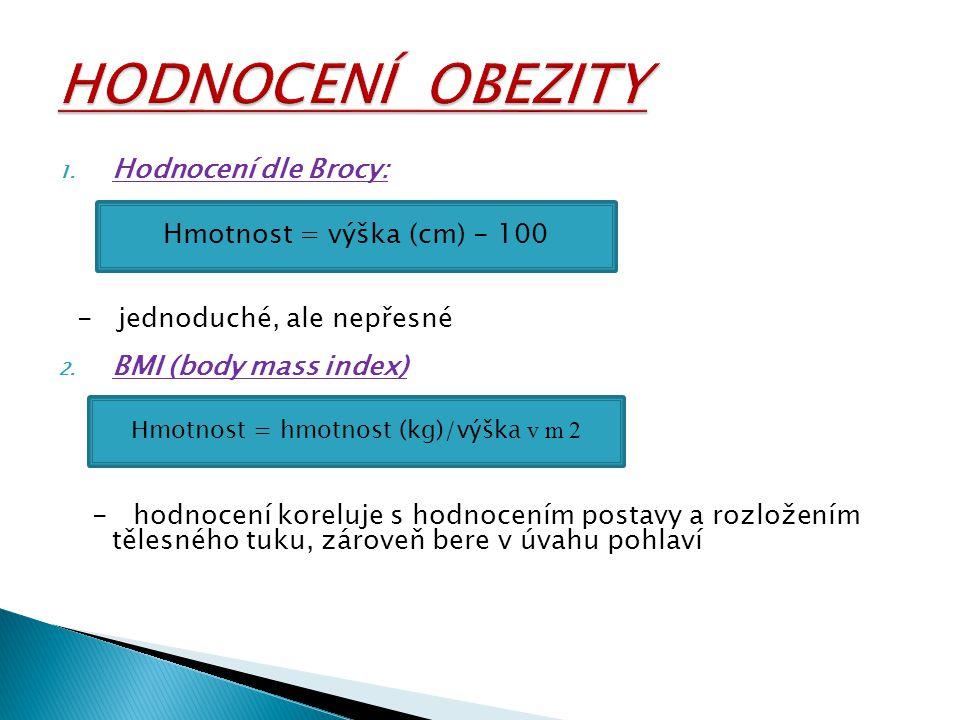 1. Hodnocení dle Brocy: - jednoduché, ale nepřesné 2. BMI (body mass index) - hodnocení koreluje s hodnocením postavy a rozložením tělesného tuku, zár