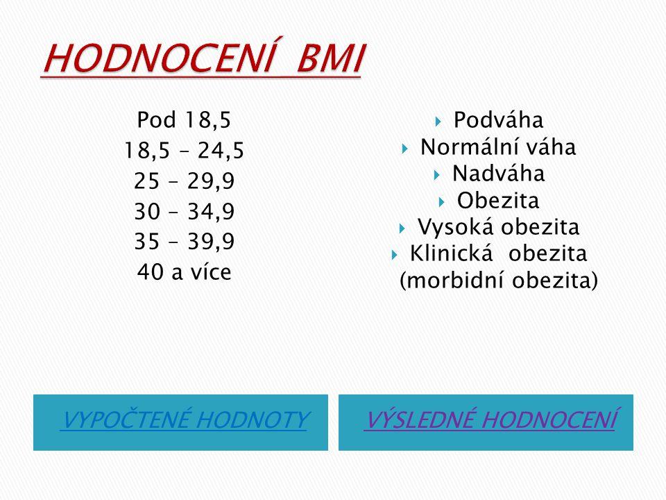 VYPOČTENÉ HODNOTYVÝSLEDNÉ HODNOCENÍ Pod 18,5 18,5 – 24,5 25 – 29,9 30 – 34,9 35 – 39,9 40 a více  Podváha  Normální váha  Nadváha  Obezita  Vysok