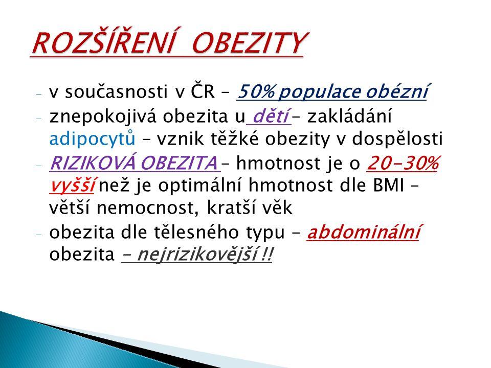 - v současnosti v ČR – 50% populace obézní - znepokojivá obezita u dětí – zakládání adipocytů – vznik těžké obezity v dospělosti - RIZIKOVÁ OBEZITA –