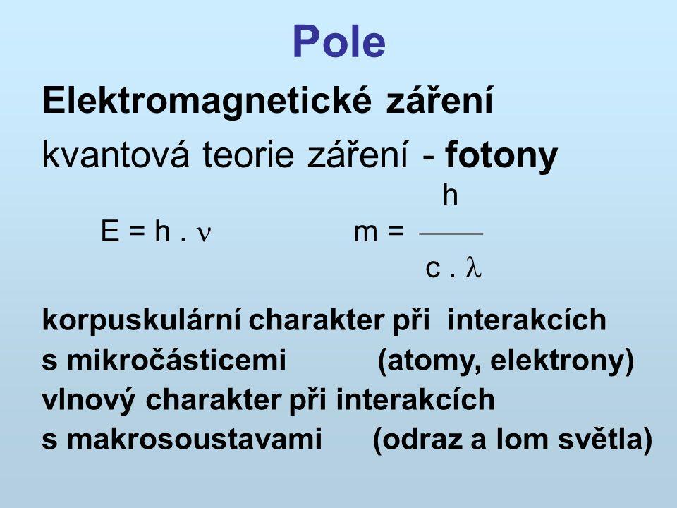 Pole Elektromagnetické záření kvantová teorie záření - fotony h E = h. m =  c. korpuskulární charakter při interakcích s mikročásticemi (atomy, elek