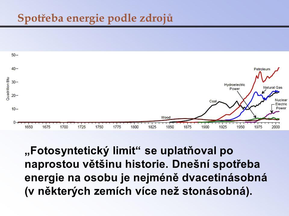 """Spotřeba energie podle zdrojů """"Fotosyntetický limit"""" se uplatňoval po naprostou většinu historie. Dnešní spotřeba energie na osobu je nejméně dvacetin"""
