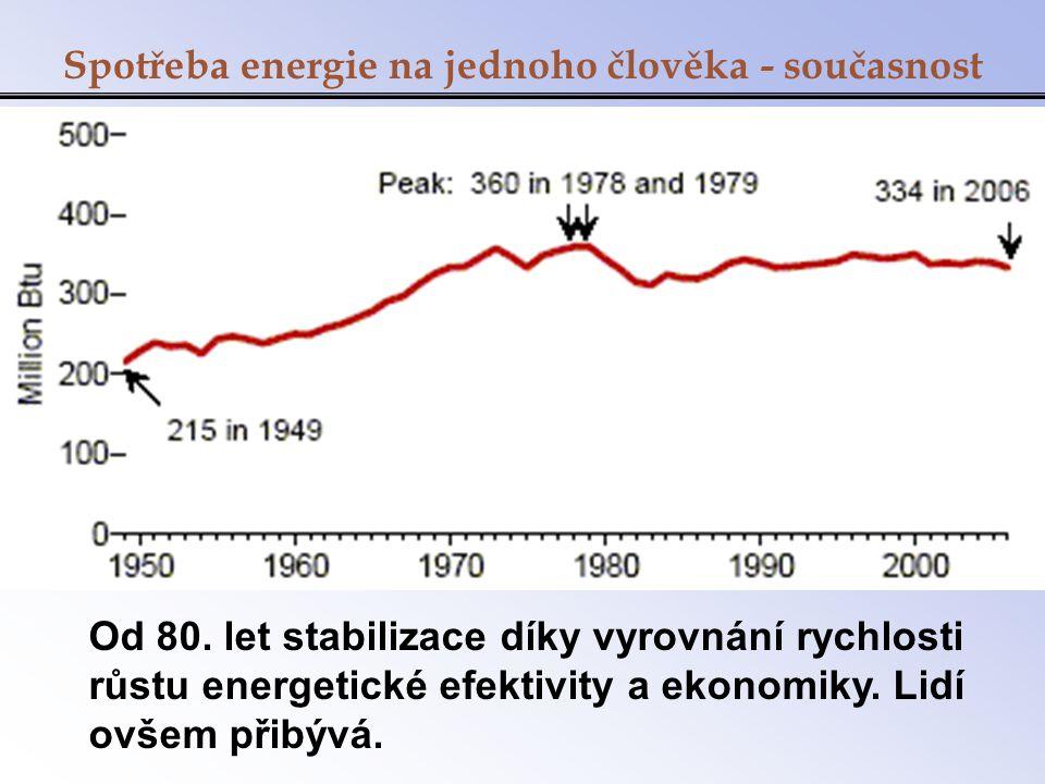 Spotřeba energie na jednoho člověka - současnost Od 80. let stabilizace díky vyrovnání rychlosti růstu energetické efektivity a ekonomiky. Lidí ovšem