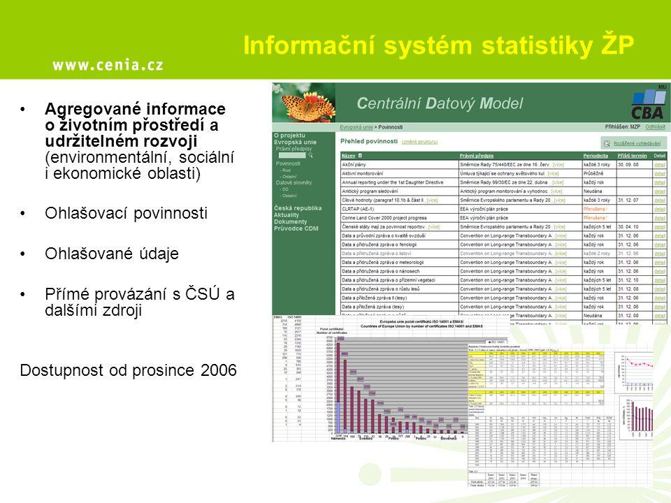 Informační systém statistiky ŽP Agregované informace o životním přostředí a udržitelném rozvoji (environmentální, sociální i ekonomické oblasti) Ohlaš