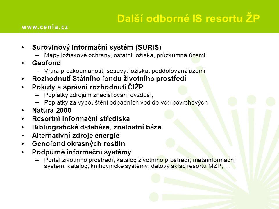 Surovinový informační systém (SURIS) –Mapy ložiskové ochrany, ostatní ložiska, průzkumná území Geofond –Vrtná prozkoumanost, sesuvy, ložiska, poddolov