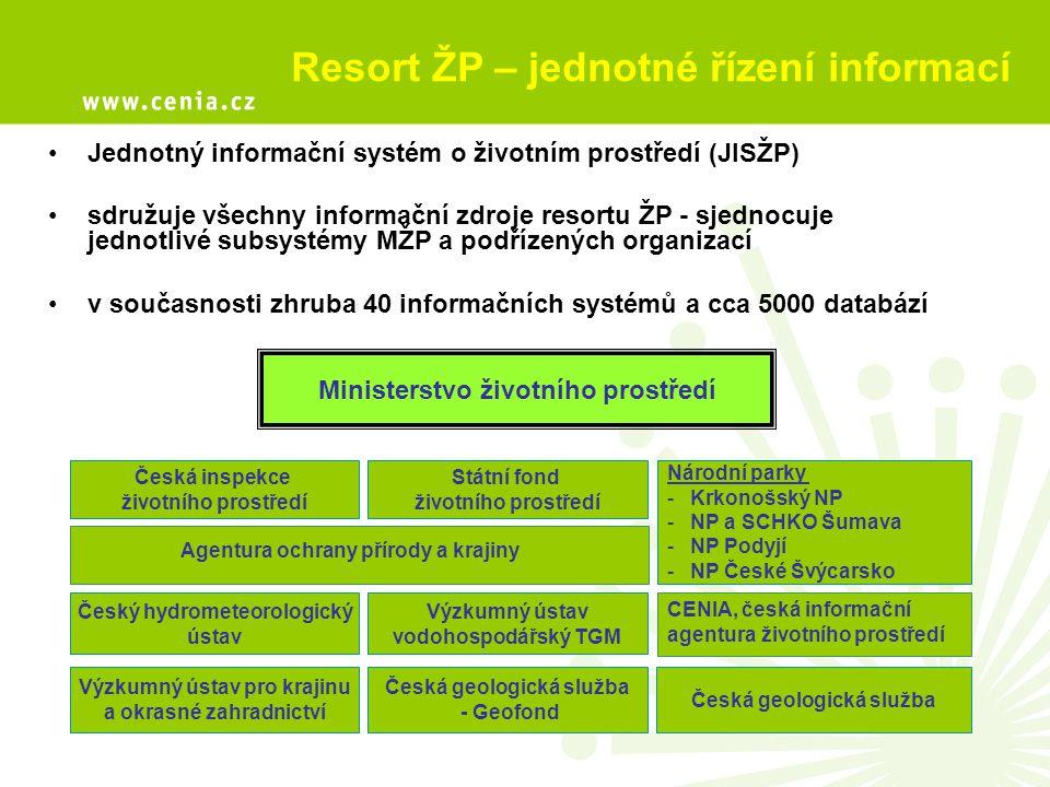 Jednotný informační systém o životním prostředí (JISŽP) sdružuje všechny informační zdroje resortu ŽP - sjednocuje jednotlivé subsystémy MŽP a podříze