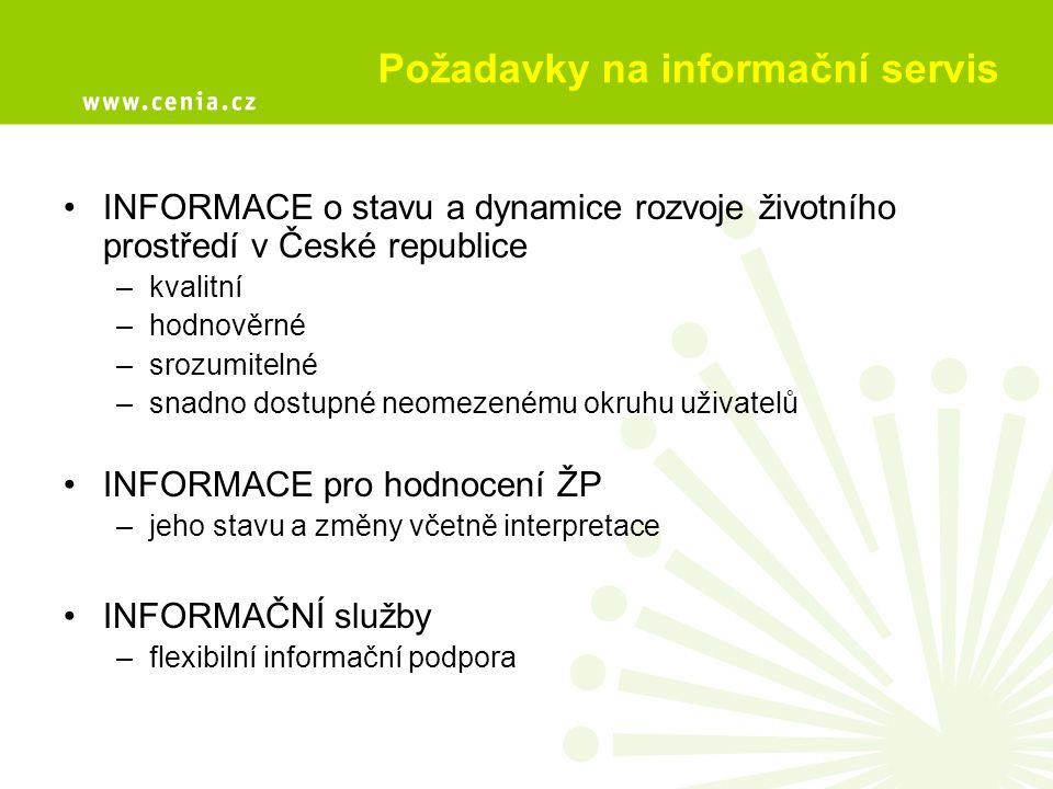 Požadavky na informační servis INFORMACE o stavu a dynamice rozvoje životního prostředí v České republice –kvalitní –hodnověrné –srozumitelné –snadno