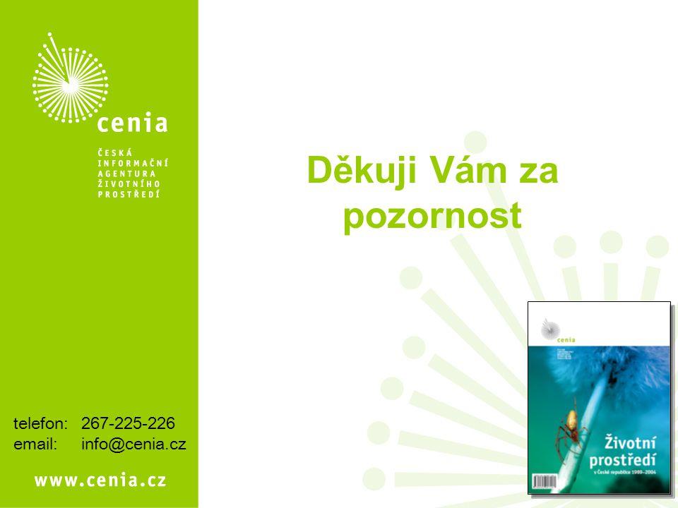 Děkuji Vám za pozornost telefon:267-225-226 email:info@cenia.cz