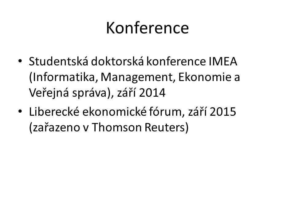 Konference Studentská doktorská konference IMEA (Informatika, Management, Ekonomie a Veřejná správa), září 2014 Liberecké ekonomické fórum, září 2015