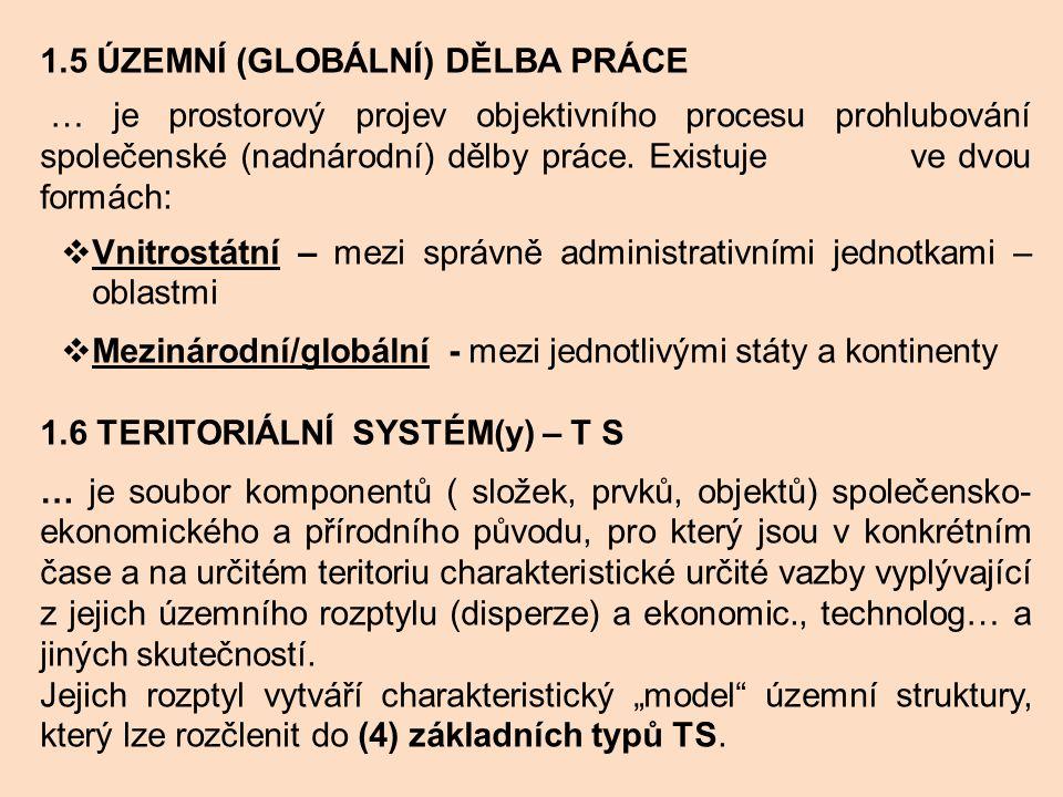 1.5 ÚZEMNÍ (GLOBÁLNÍ) DĚLBA PRÁCE … je prostorový projev objektivního procesu prohlubování společenské (nadnárodní) dělby práce.