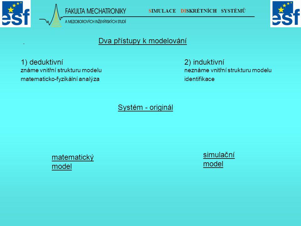 SIMULACE DISKRÉTNÍCH SYSTÉMŮ Dva přístupy k modelování 1) deduktivní známe vnitřní strukturu modelu matematicko-fyzikální analýza 2) induktivní neznáme vnitřní strukturu modelu identifikace Systém - originál matematický model simulační model