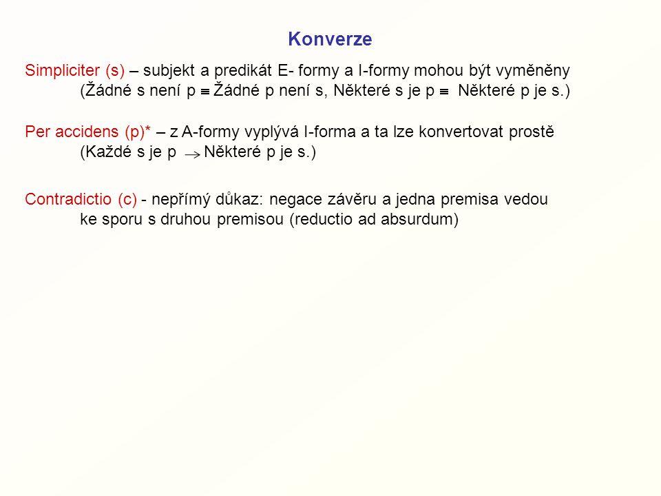 Konverze Simpliciter (s) – subjekt a predikát E- formy a I-formy mohou být vyměněny (Žádné s není p  Žádné p není s, Některé s je p  Některé p je s.) Per accidens (p)* – z A-formy vyplývá I-forma a ta lze konvertovat prostě (Každé s je p Některé p je s.) Contradictio (c) - nepřímý důkaz: negace závěru a jedna premisa vedou ke sporu s druhou premisou (reductio ad absurdum)