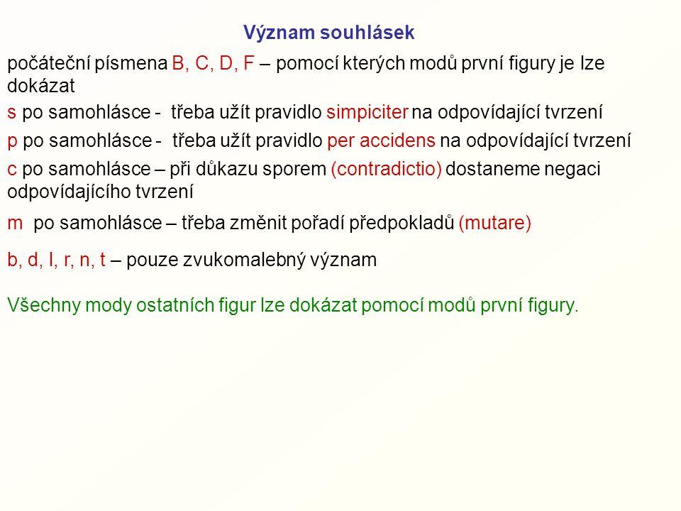 Význam souhlásek počáteční písmena B, C, D, F – pomocí kterých modů první figury je lze dokázat s po samohlásce - třeba užít pravidlo simpiciter na odpovídající tvrzení p po samohlásce - třeba užít pravidlo per accidens na odpovídající tvrzení c po samohlásce – při důkazu sporem (contradictio) dostaneme negaci odpovídajícího tvrzení m po samohlásce – třeba změnit pořadí předpokladů (mutare) b, d, l, r, n, t – pouze zvukomalebný význam Všechny mody ostatních figur lze dokázat pomocí modů první figury.