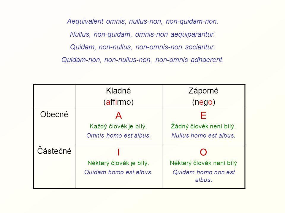 Aequivalent omnis, nullus-non, non-quidam-non. Nullus, non-quidam, omnis-non aequiparantur.