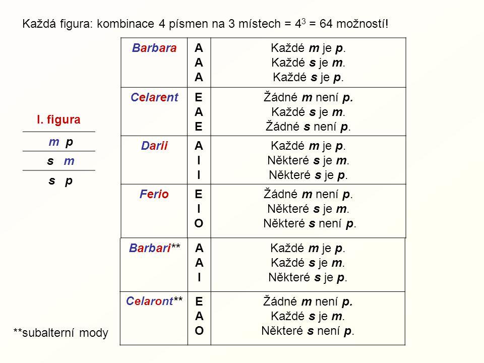 I.figura m p s m s p BarbaraAAAAAA Každé m je p. Každé s je m.