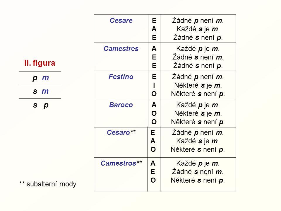 II.figura p m s m s p CesareEAEEAE Žádné p není m.