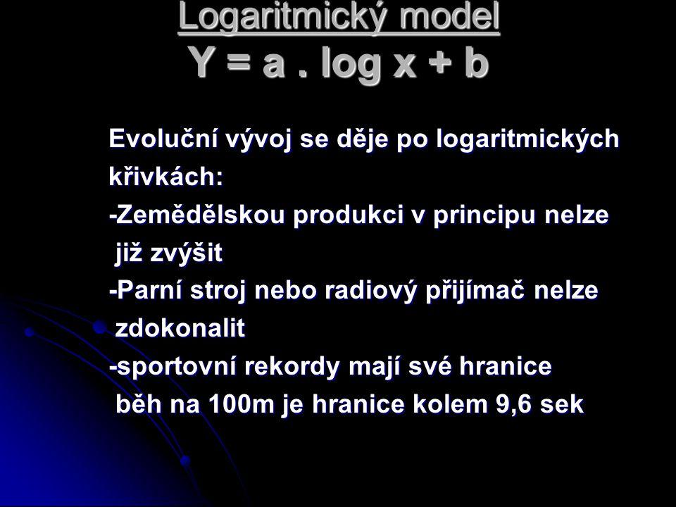 Logaritmický model Y = a. log x + b Evoluční vývoj se děje po logaritmických křivkách: -Zemědělskou produkci v principu nelze již zvýšit již zvýšit -P