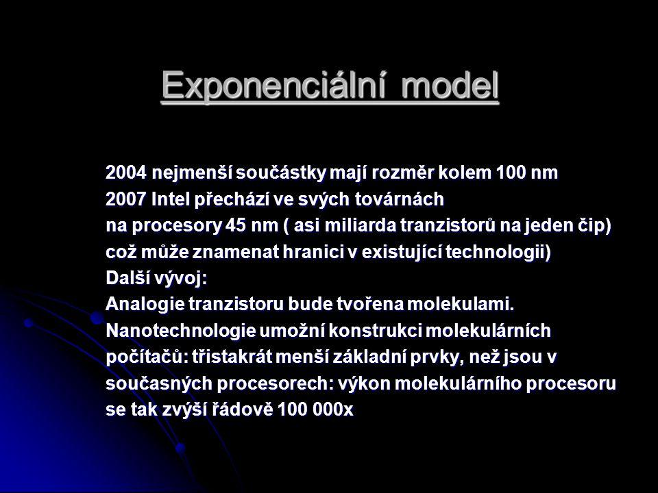 Exponenciální model 2004 nejmenší součástky mají rozměr kolem 100 nm 2007 Intel přechází ve svých továrnách na procesory 45 nm ( asi miliarda tranzist