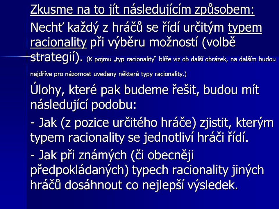 Pro názornost některé typy racionality: - R0 (nulová úroveň): Hráč vybírá jakoukoli možnost zcela nahodile, a to např.