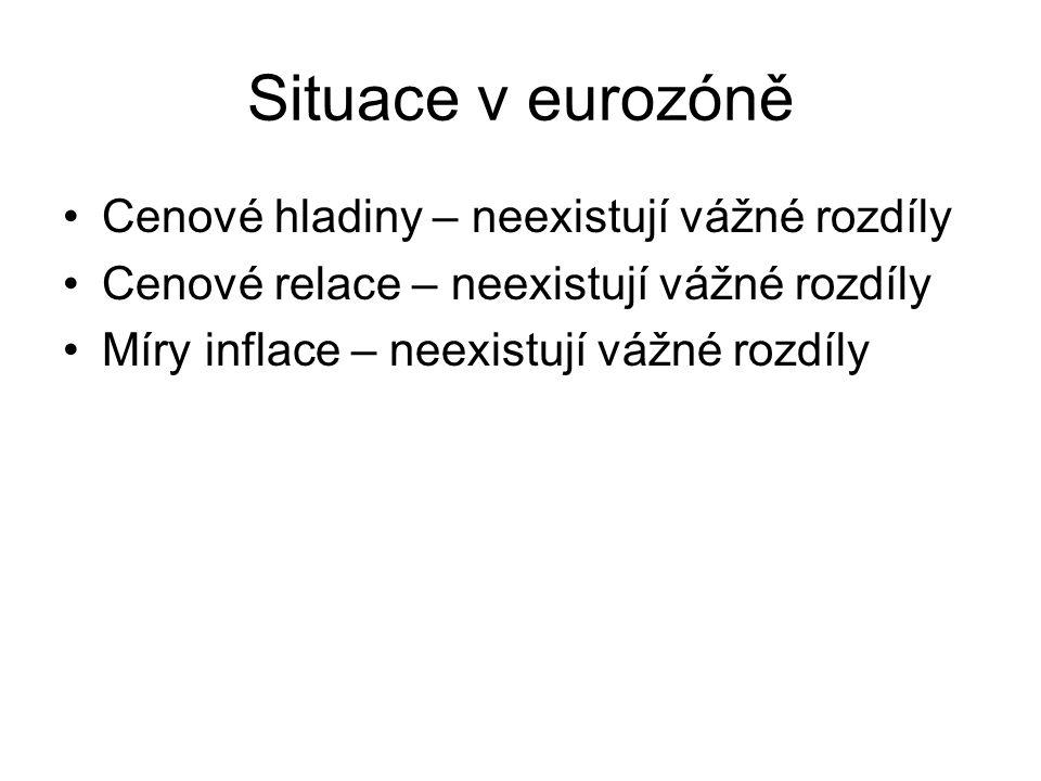 Situace v eurozóně Cenové hladiny – neexistují vážné rozdíly Cenové relace – neexistují vážné rozdíly Míry inflace – neexistují vážné rozdíly