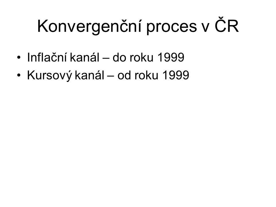 Konvergenční proces v ČR Inflační kanál – do roku 1999 Kursový kanál – od roku 1999
