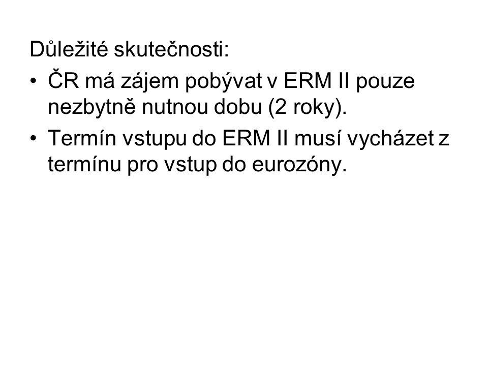 Důležité skutečnosti: ČR má zájem pobývat v ERM II pouze nezbytně nutnou dobu (2 roky).