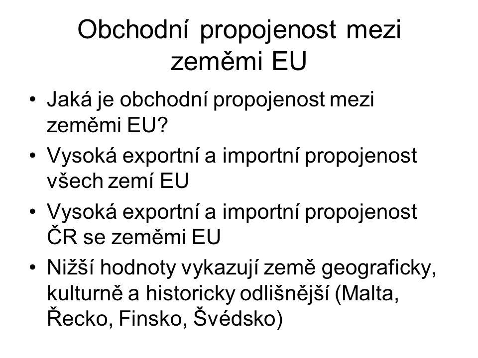 Obchodní propojenost mezi zeměmi EU Jaká je obchodní propojenost mezi zeměmi EU.