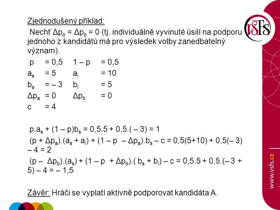 Zjednodušený příklad: Nechť Δp b = Δp b = 0 (tj. individuálně vyvinuté úsilí na podporu jednoho z kandidátů má pro výsledek volby zanedbatelný význam)